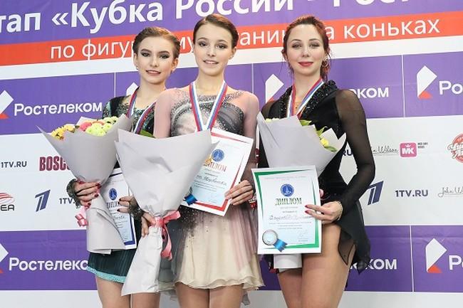 Rezultaty Figurnoe Katanie Kubok Rossii 2020 2021 Sochi Zhenshiny Odinochnoe Katanie Olympteka Ru